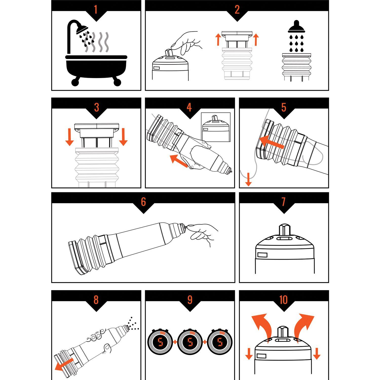 Instruções Bomba Peniana Bathmate